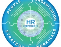 Introducing the new SHRM Certification program